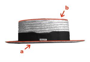 De lateral a: ala plana b: copa plana