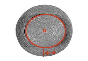 Desde arriba a: ala mediana b: copa ovalada y totalmente plana