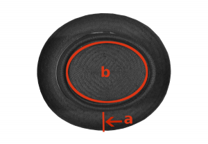 Desde arriba a: ala corta b: copa plana con hendidura con forma ovalada